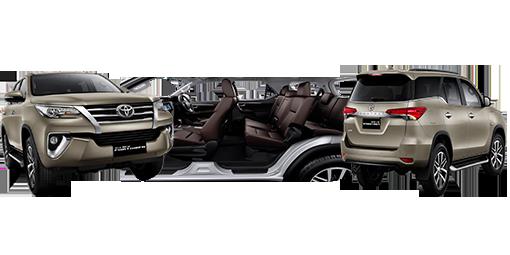 Avanza Car Rental in Bandung plus travel packages
